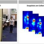 ¿WI-Fi como sistema de detección personal?