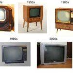 Evolución de las televisiones en la historia